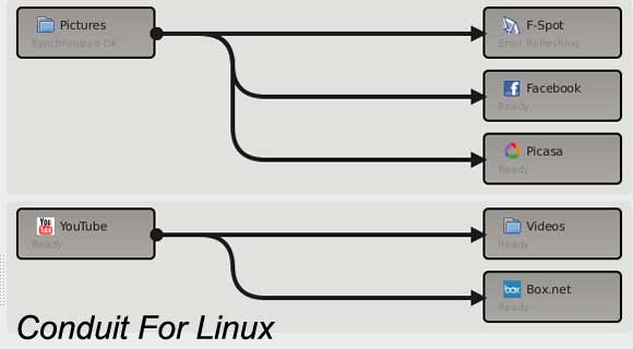 Conduit for linux
