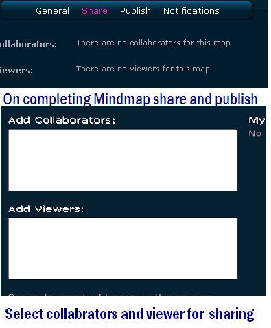 share-and-collaborate