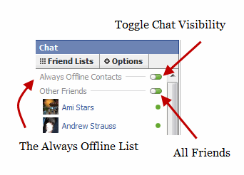 Facebook Chat List