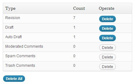 Delete unneeded file types and comments from your WordPress database.