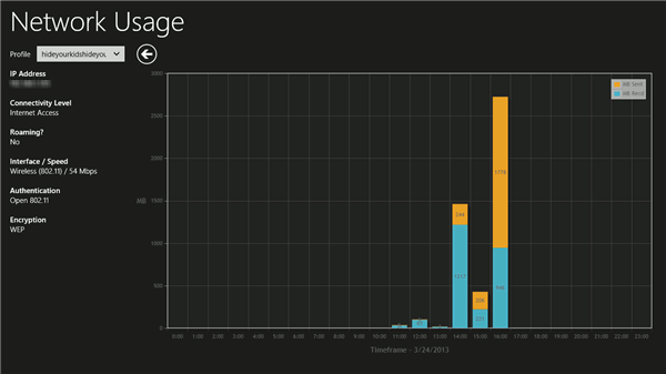 network-usage-daily-stats