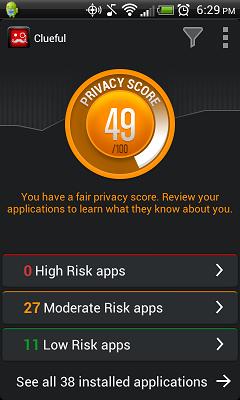 privacy-risk-score