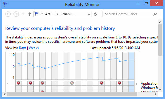 perfmon_reliability
