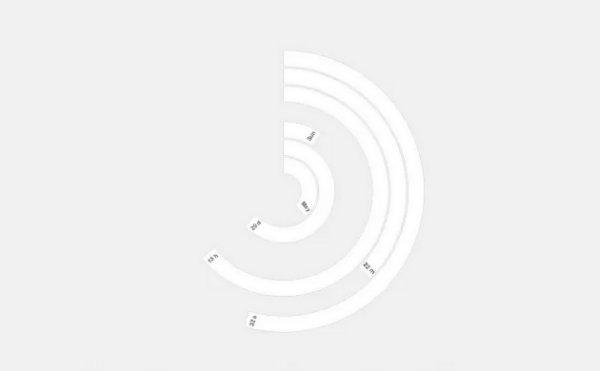 ChromeClocks-PolarClock