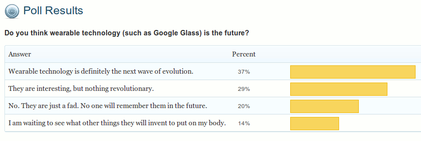 poll-result-wearable-technology