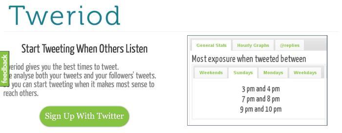 find-tweet-time-tweriod