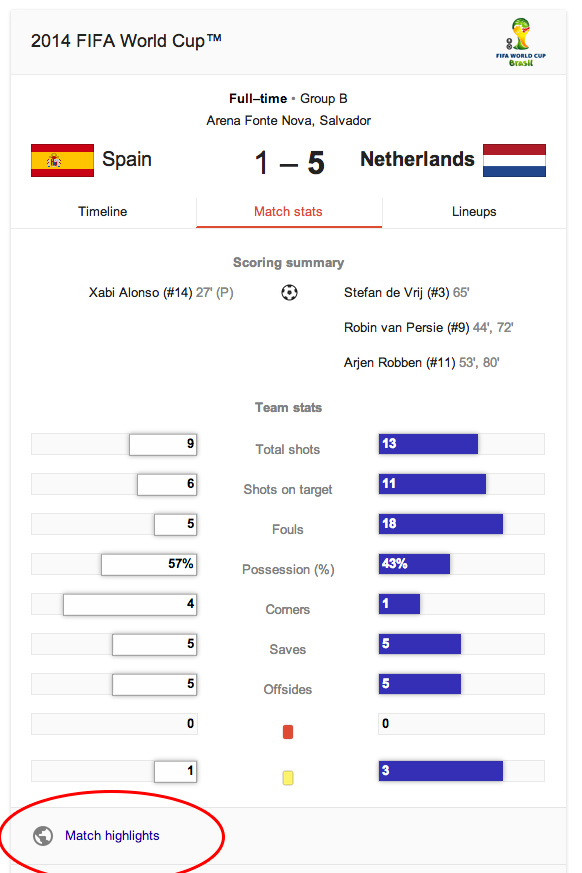 Watch-Highlights-Fifa-Cup-2014-Stats