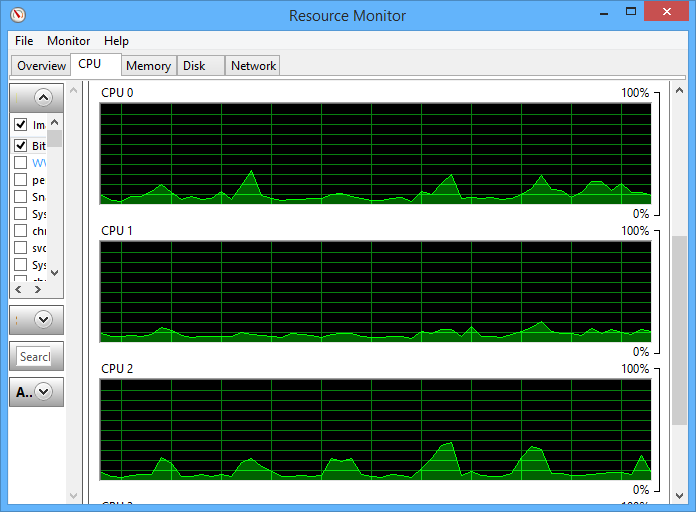 force-programs-specific-cpu-cpu-resource-usage