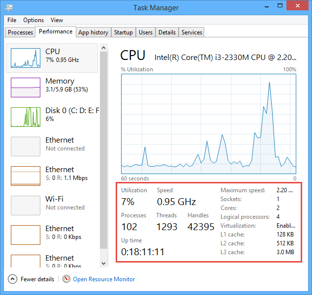 force-programs-specific-cpu-performance-tab