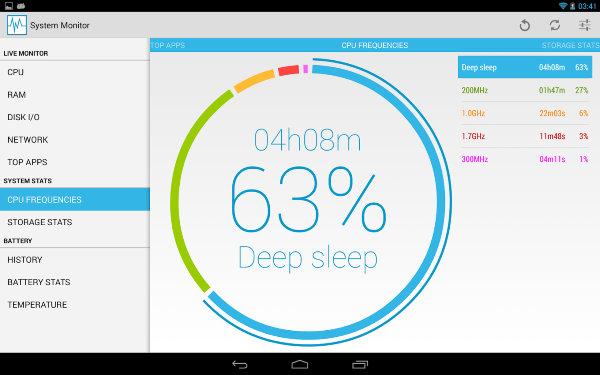 SystemMonitorApps-System-Monitor