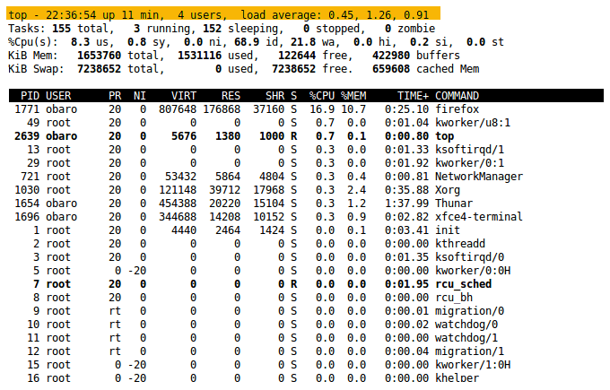 System Uptime and Load Averages
