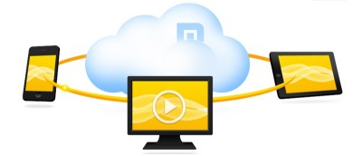 How to Access Your Favorite Websites on Multiple Devices Using Maxthon's Cloud Browser