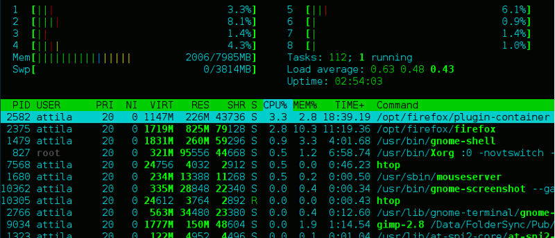 The Power-User's Guide to htop