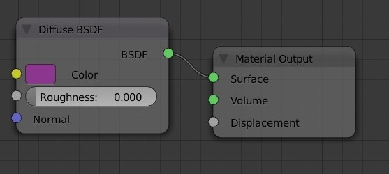 blender-textures-default-diffuse-nodes