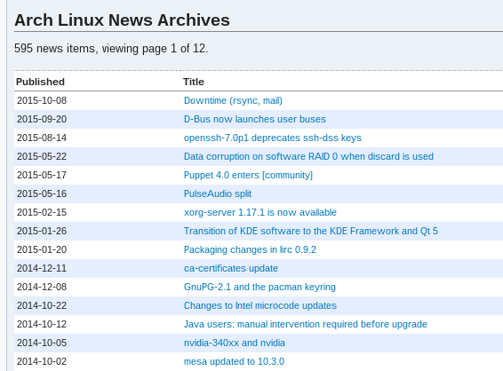 arch-linux-package-update-news