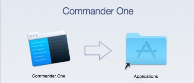 Commander One: A Dual Pane File Manager for OS X