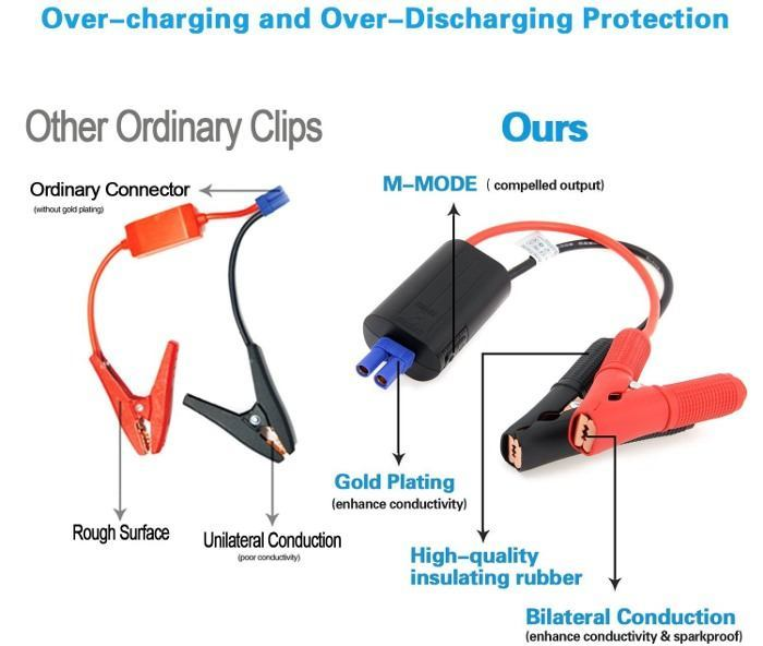 anypro-jump-starter-cables