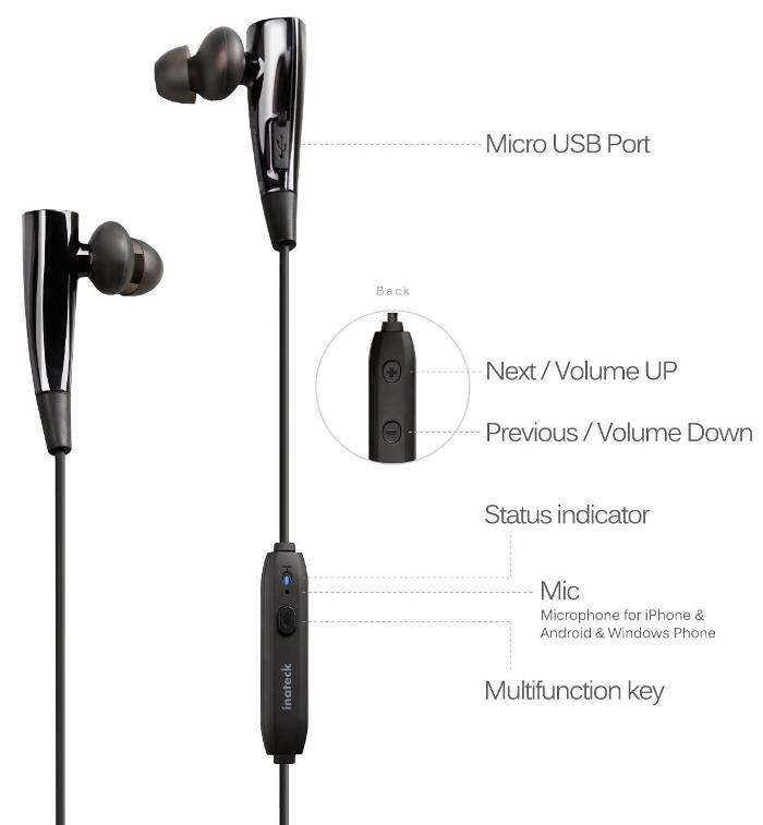 inateck-bluetooth-earbuds-buttons-ports