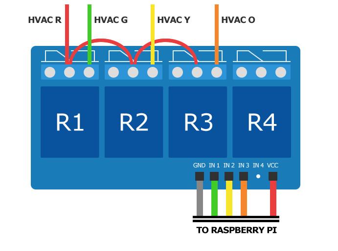 raspberrypi-projects-pi-thermostat
