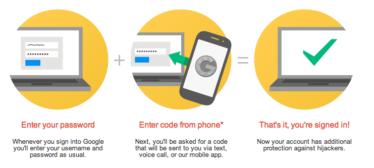 social-networks-two-factor-authentication