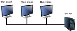 worksmarterincloud-thinclient