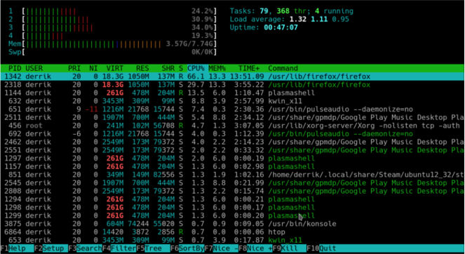 command-line-htop-system-process-monitoring