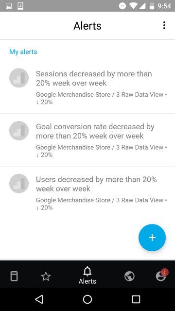 google-analytics-apps-alerts