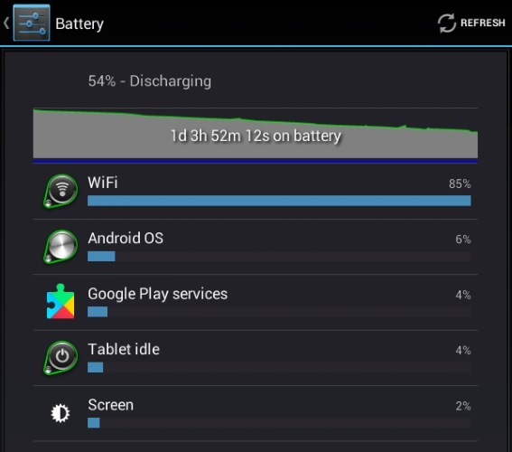 android-malware-settings-battery-usage