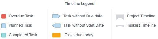 taskworld-timeline-legend