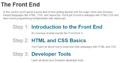 free-coding-sites-odin-project