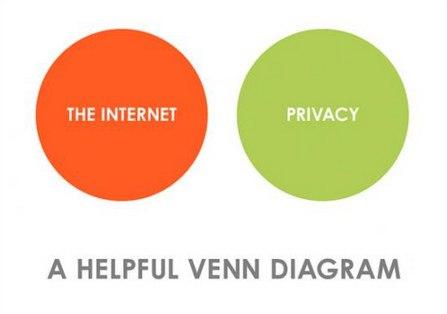 fccregulation-privacy