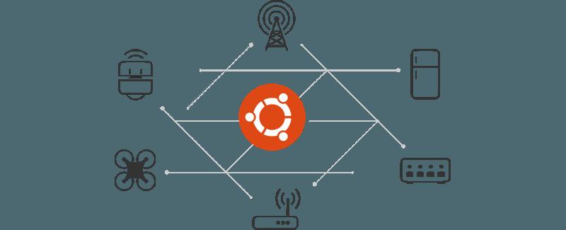 ubuntugnome-core