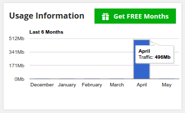 vpntunnel-monthly-usage