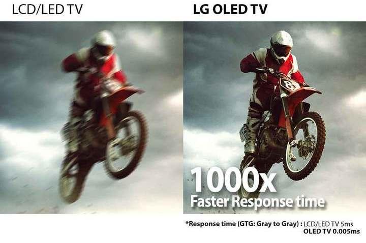 lg-oled-response-time-1