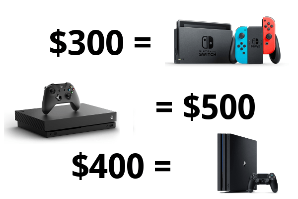 console-battle-royale-pricing
