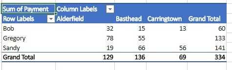 pivot-table-results-second
