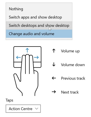 touchpad-gestures-preset