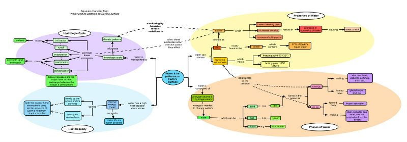 get-creative-with-google-drawings-concept-maps