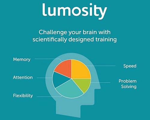 brain-training-lumosity1
