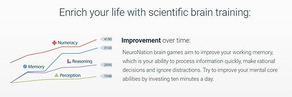 brain-training-neuronation2