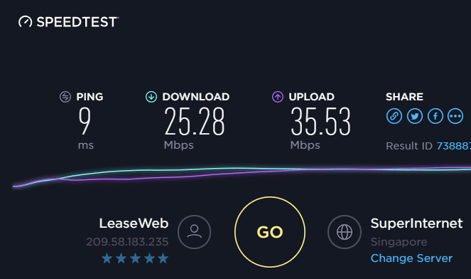 cyberghost-speed-test-after-connecting
