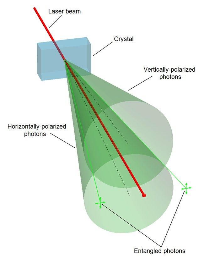 quantum-computers-entanglement1