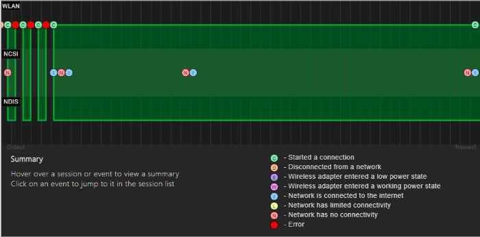 wireless_reports_session_graphs