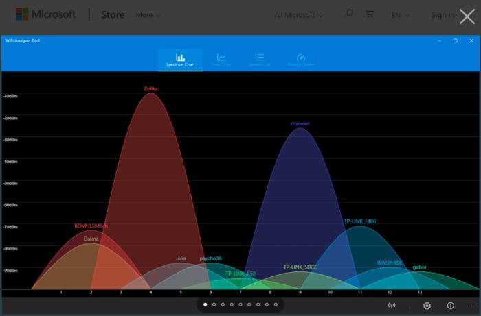 wifi-analyzers-wifi-analyzing-tool