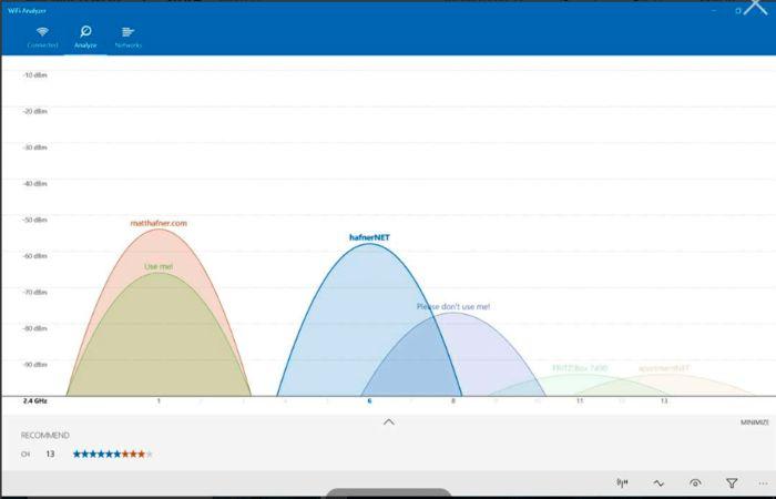 wifi-analyzers-wifi-analyzer-windows-store