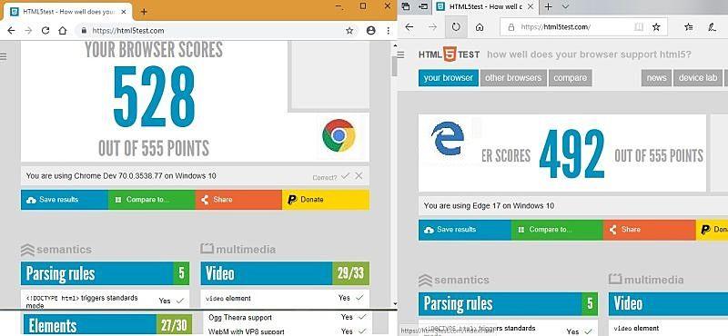 Chrome versus Edge fastest JavaScript engine