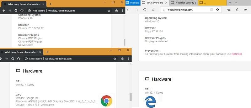 Chrome versus Edge private browsing comparison